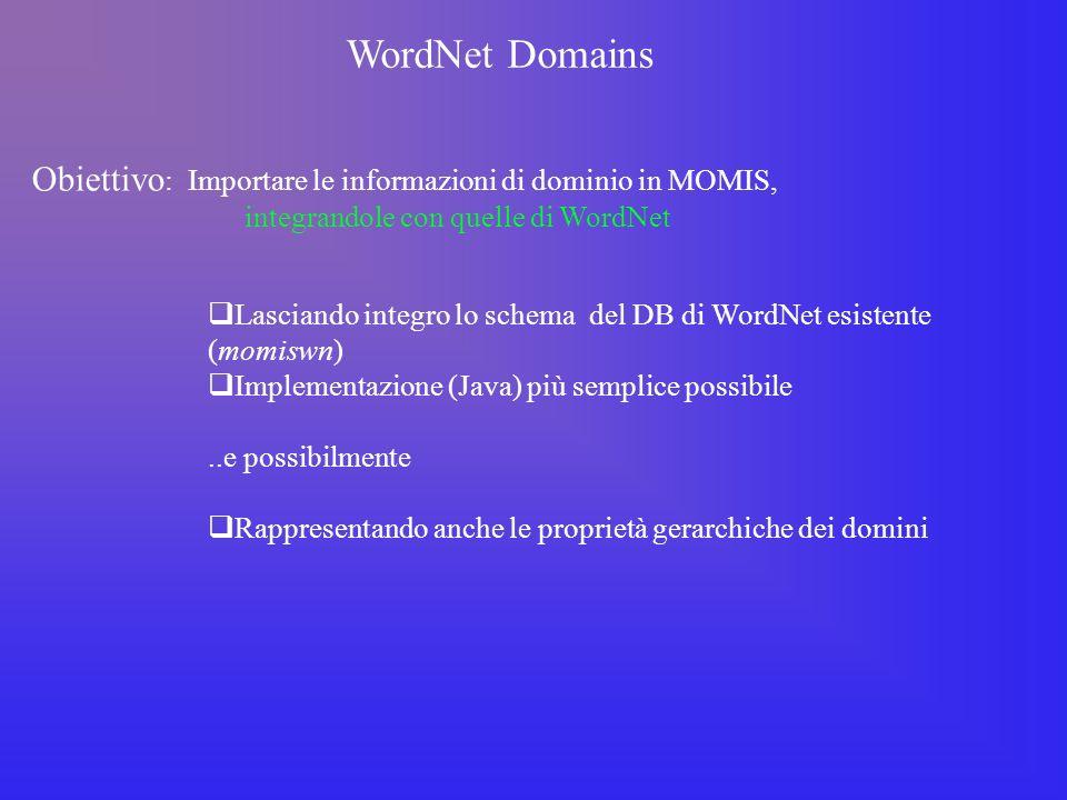 WordNet Domains: Importazione Utilizzo dello schema di momiswn esistente: Definizione di una nuova categoria per i domini Creazione di una nuova estensione WordNet Domains Dominio come coppia synset-lemma della nuova categoria Utilizzo dei tipi di relazione Domain of synset e Member of this Domain tra synset e domini Creazione dei tipi di relazione WordNet Domain Domain of synset e WordNet Domain Member of this Domain di gerarchia tra i domini Importazione delle relazioni dai file del package WordNet Domains