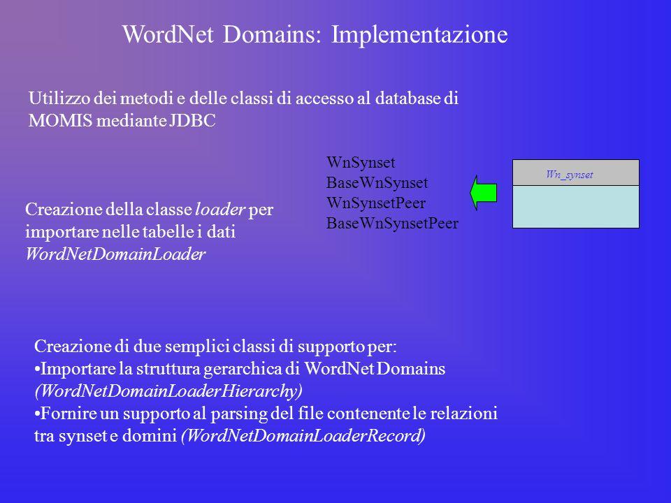 WordNet Domains: conclusioni sullimportazione Si sono importate tutte le 168 etichette di dominio previste da WordNet Domains Si sono create le relazioni tra synset e domini e quelle tra domini in momiswn, importandole da file di testo Larchitettura implementativa di MOMIS per quel che riguarda laccesso ai dati non è stata modificata, ma anzi profittevolmente utilizzata per limportazione …e inoltre Si è riusciti a mantenere una distinzione logica tra i dati originali di WordNet e limportazione di WordNet Domains, grazie allutilizzo di categoria sintattica e estensione apposite In futuro, utilizzando questa metodologia si potrebbe pensare allimportazione di gerarchie di dominio specializzate in determinati settori.