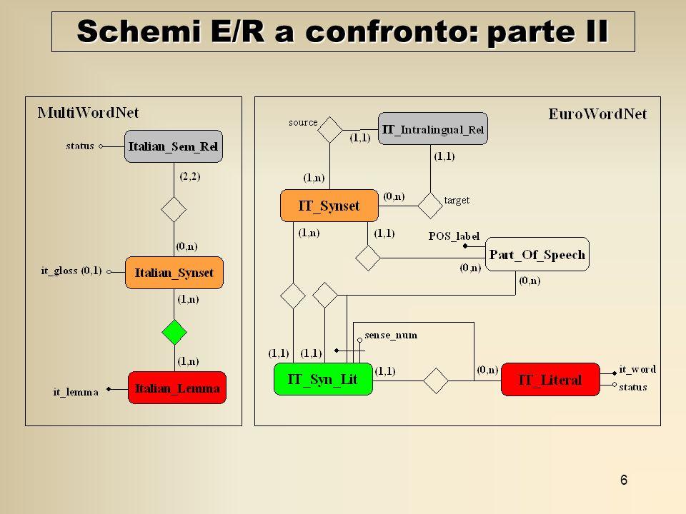 7 Integrazione delle ontologie Dal confronto è emerso: Struttura di EuroWordNet più generale e complessa Tutti gli elementi di MultiWordNet compresi in EuroWordNet Integrazione nello schema concettuale di EuroWordNet Mapping dello schema E/R di MultiWordNet Vantaggi: Schema E/R già disponile Possibilità di estensione con nuovi concetti Struttura compatibile allintegrazione di altre lingue