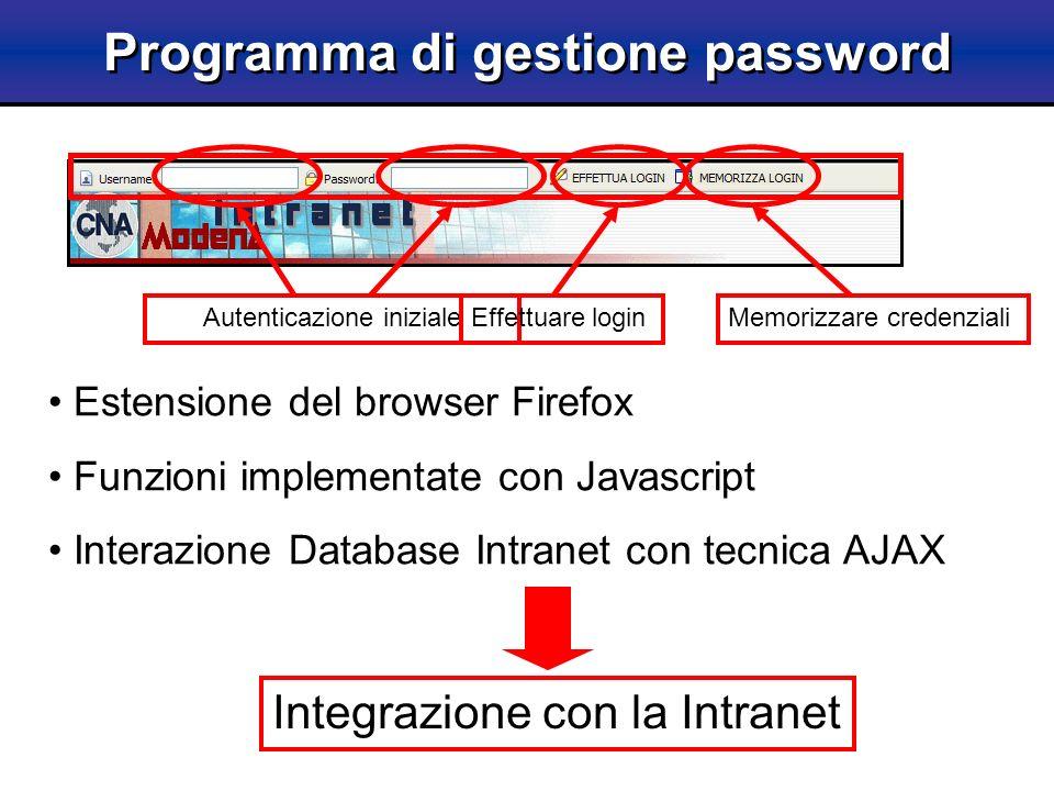 Sezione Applicazioni Internet Database Intranet AJAX Interazione database Intranet con tecnica AJAX Collegamenti siti web Barra gestione password