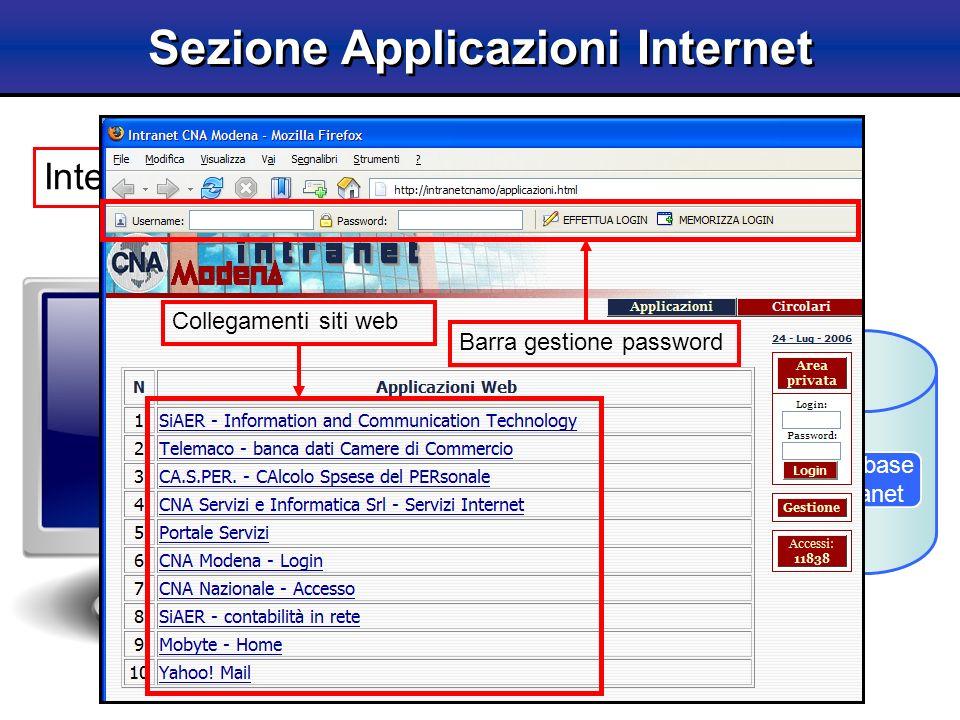 Applicazioni Web AJAX Nuovo approccio di programmazione AJAX CMS usato principalmente per interfaccia grafica Funzioni implementate in linguaggio Javascript
