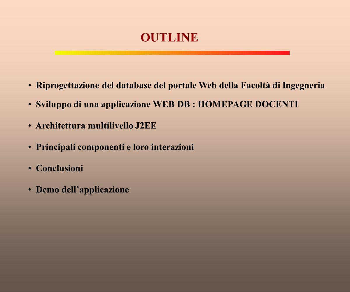 OUTLINE Riprogettazione del database del portale Web della Facoltà di Ingegneria Sviluppo di una applicazione WEB DB : HOMEPAGE DOCENTI Architettura m