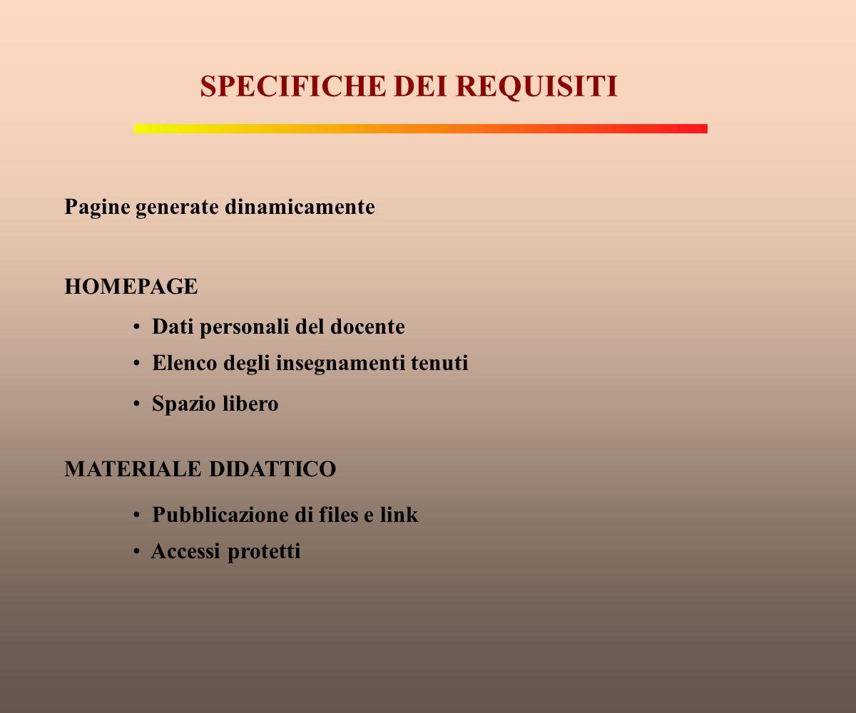 SPECIFICHE DEI REQUISITI HOMEPAGE Dati personali del docente Elenco degli insegnamenti tenuti Spazio libero MATERIALE DIDATTICO Pubblicazione di files