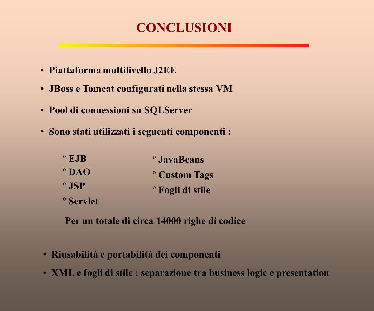 CONCLUSIONI Piattaforma multilivello J2EE JBoss e Tomcat configurati nella stessa VM Pool di connessioni su SQLServer Sono stati utilizzati i seguenti
