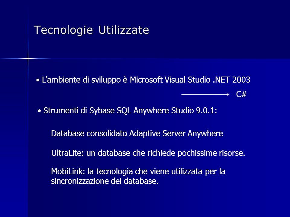 Tecnologie Utilizzate Lambiente di sviluppo è Microsoft Visual Studio.NET 2003 C# UltraLite: un database che richiede pochissime risorse.