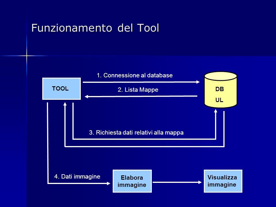 Funzionamento del Tool TOOL Elabora immagine DB UL Visualizza immagine 1.