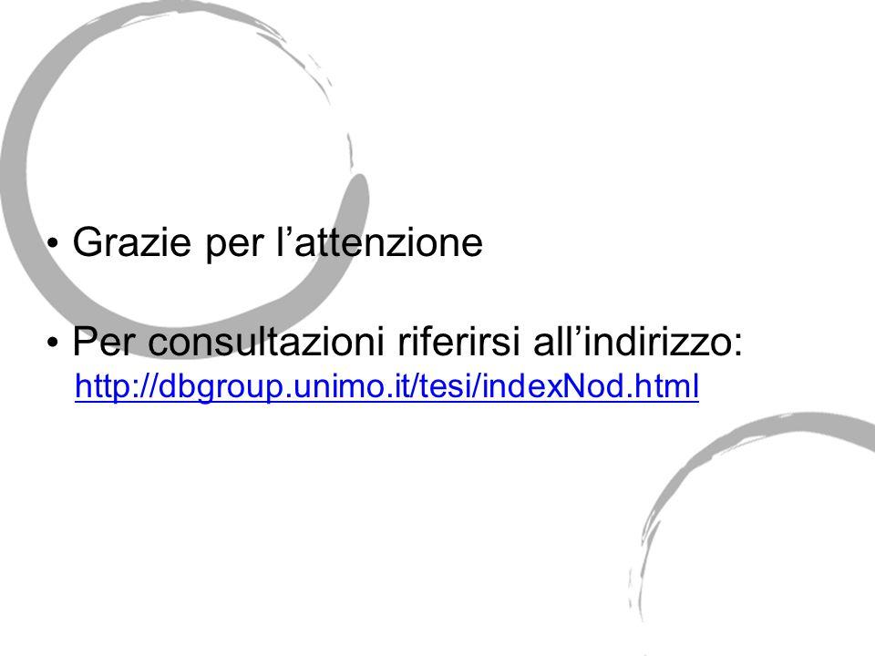 Grazie per lattenzione Per consultazioni riferirsi allindirizzo: http://dbgroup.unimo.it/tesi/indexNod.html