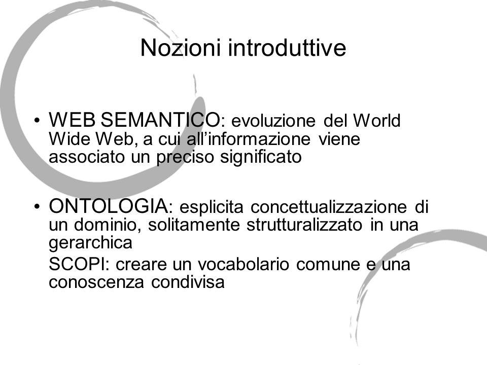 Nozioni introduttive WEB SEMANTICO : evoluzione del World Wide Web, a cui allinformazione viene associato un preciso significato ONTOLOGIA : esplicita concettualizzazione di un dominio, solitamente strutturalizzato in una gerarchica SCOPI: creare un vocabolario comune e una conoscenza condivisa