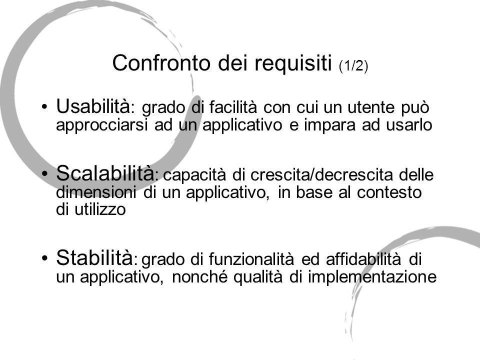 Confronto dei requisiti (1/2) Usabilità : grado di facilità con cui un utente può approcciarsi ad un applicativo e impara ad usarlo Scalabilità : capacità di crescita/decrescita delle dimensioni di un applicativo, in base al contesto di utilizzo Stabilità : grado di funzionalità ed affidabilità di un applicativo, nonché qualità di implementazione