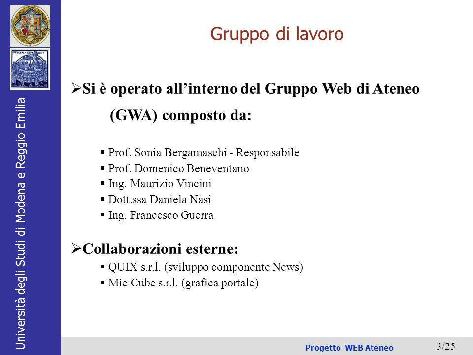 Università degli Studi di Modena e Reggio Emilia Progetto WEB Ateneo 3/25 Gruppo di lavoro Si è operato allinterno del Gruppo Web di Ateneo (GWA) composto da: Prof.