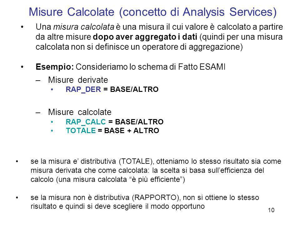 10 Misure Calcolate (concetto di Analysis Services) Una misura calcolata è una misura il cui valore è calcolato a partire da altre misure dopo aver ag