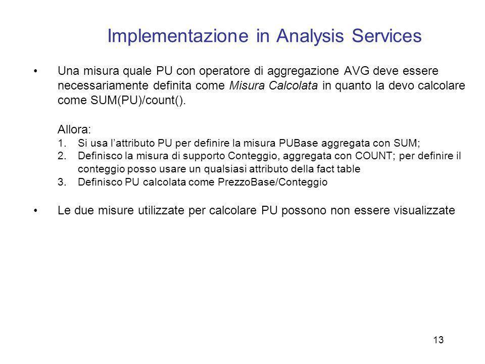 13 Implementazione in Analysis Services Una misura quale PU con operatore di aggregazione AVG deve essere necessariamente definita come Misura Calcola