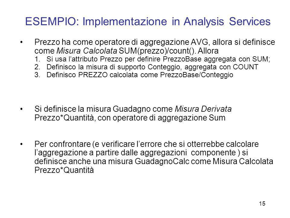 15 ESEMPIO: Implementazione in Analysis Services Prezzo ha come operatore di aggregazione AVG, allora si definisce come Misura Calcolata SUM(prezzo)/c