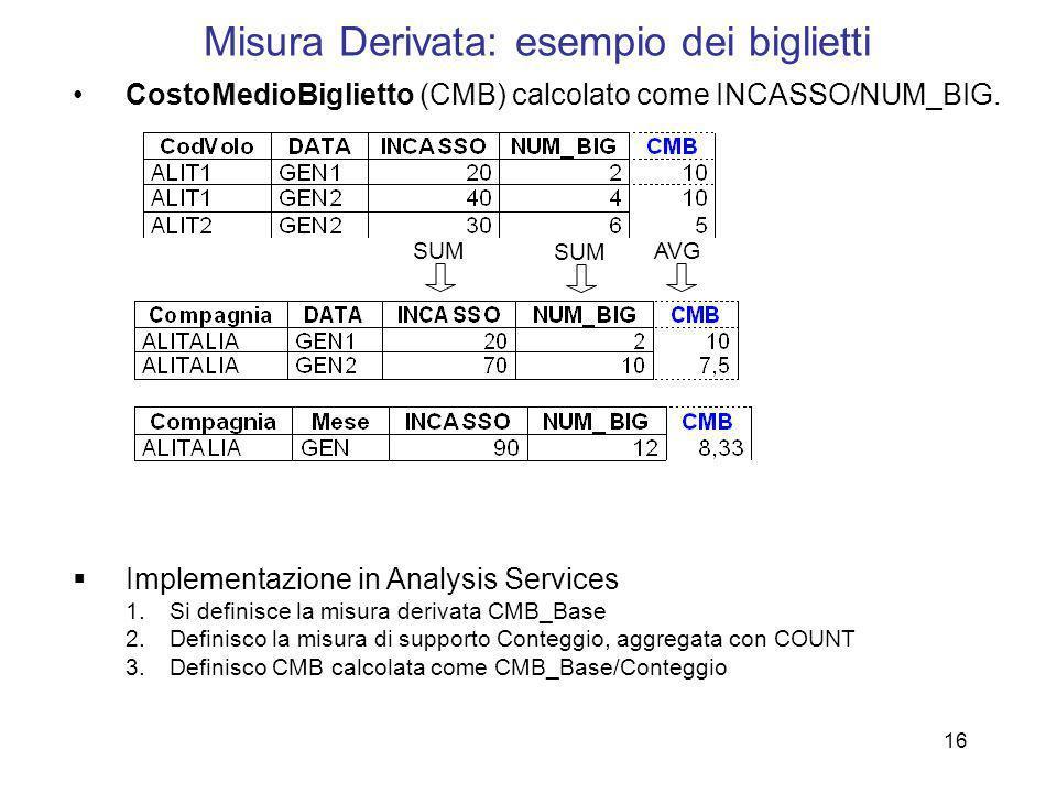 16 Misura Derivata: esempio dei biglietti CostoMedioBiglietto (CMB) calcolato come INCASSO/NUM_BIG. SUM AVG Implementazione in Analysis Services 1.Si