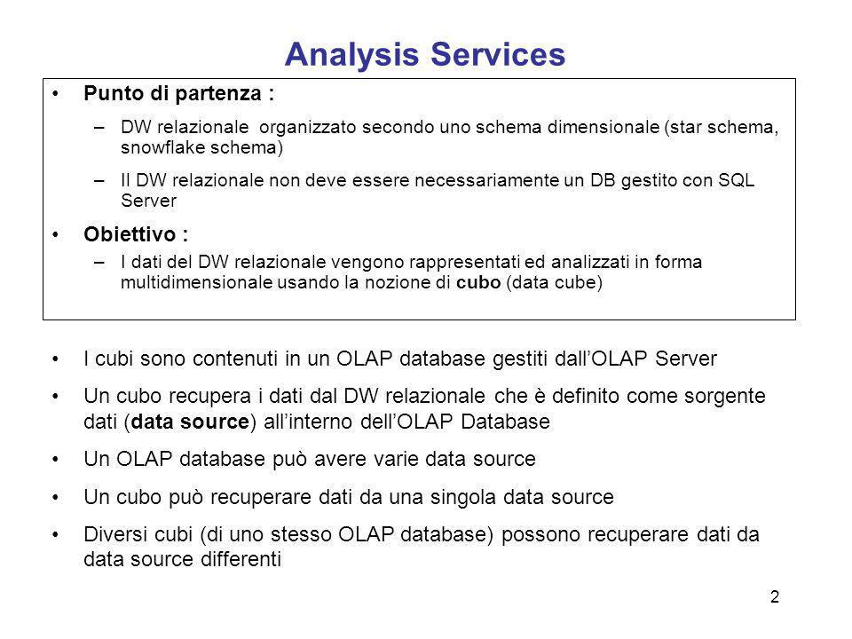 2 Analysis Services I cubi sono contenuti in un OLAP database gestiti dallOLAP Server Un cubo recupera i dati dal DW relazionale che è definito come s