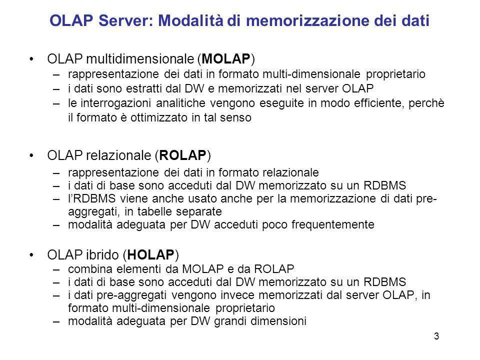 3 OLAP Server: Modalità di memorizzazione dei dati OLAP multidimensionale (MOLAP) –rappresentazione dei dati in formato multi-dimensionale proprietari