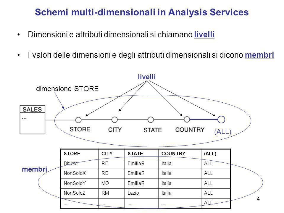 4 Schemi multi-dimensionali in Analysis Services Dimensioni e attributi dimensionali si chiamano livelli I valori delle dimensioni e degli attributi d