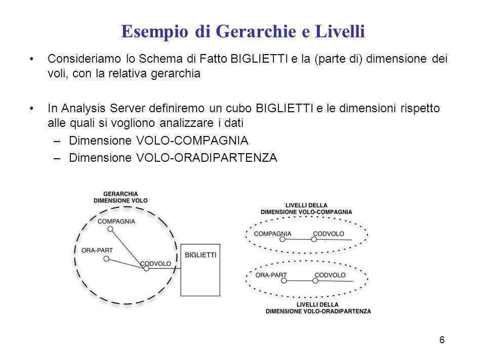 6 Esempio di Gerarchie e Livelli Consideriamo lo Schema di Fatto BIGLIETTI e la (parte di) dimensione dei voli, con la relativa gerarchia In Analysis