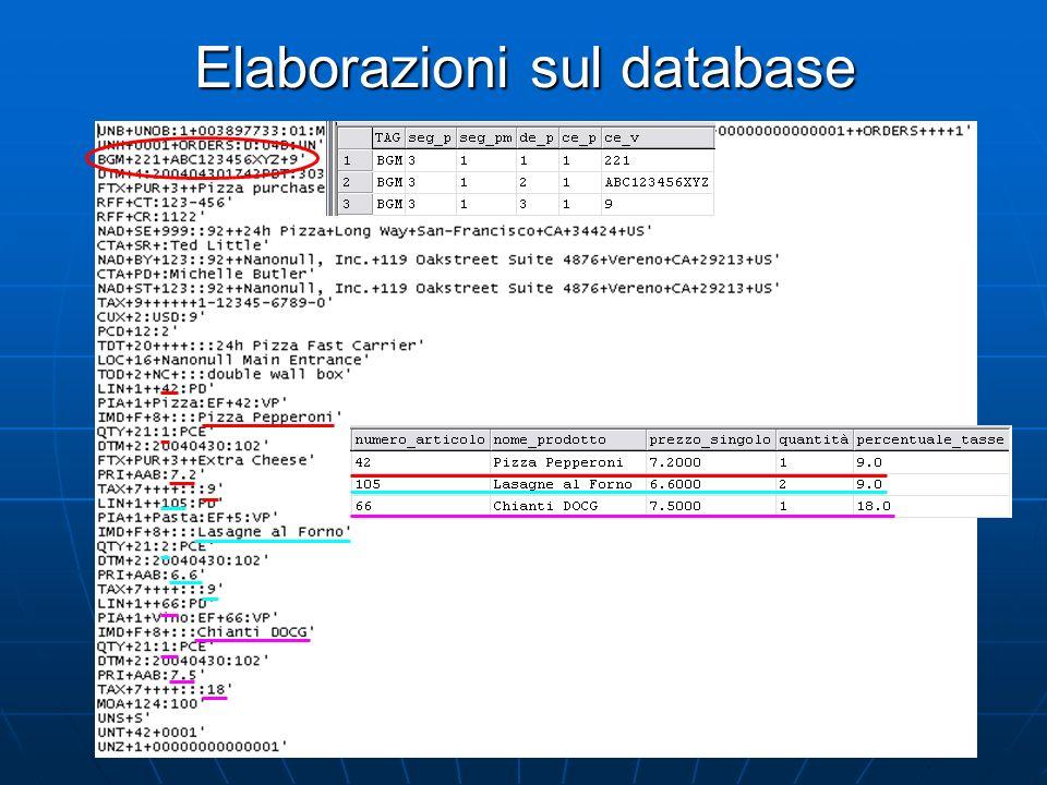 Elaborazioni sul database