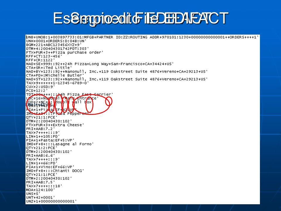 Segmento EDIFACT Esempio di File EDIFACT LIN+1++42:VP
