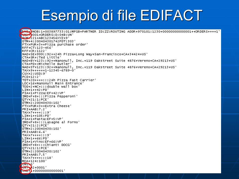 Esempio di file EDIFACT