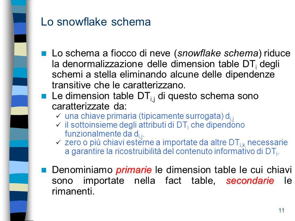 11 Lo snowflake schema Lo schema a fiocco di neve (snowflake schema) riduce la denormalizzazione delle dimension table DT i degli schemi a stella elim