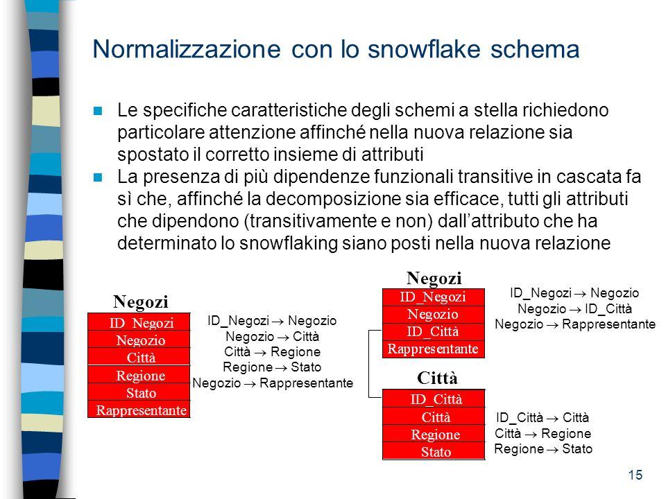 15 Normalizzazione con lo snowflake schema Le specifiche caratteristiche degli schemi a stella richiedono particolare attenzione affinché nella nuova