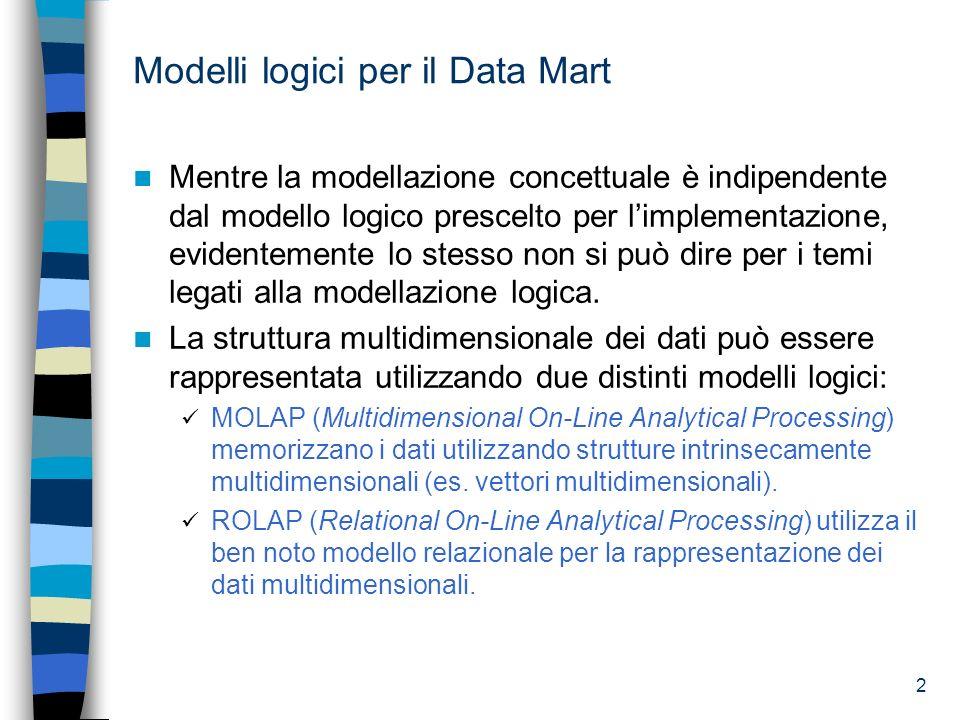 2 Modelli logici per il Data Mart Mentre la modellazione concettuale è indipendente dal modello logico prescelto per limplementazione, evidentemente l