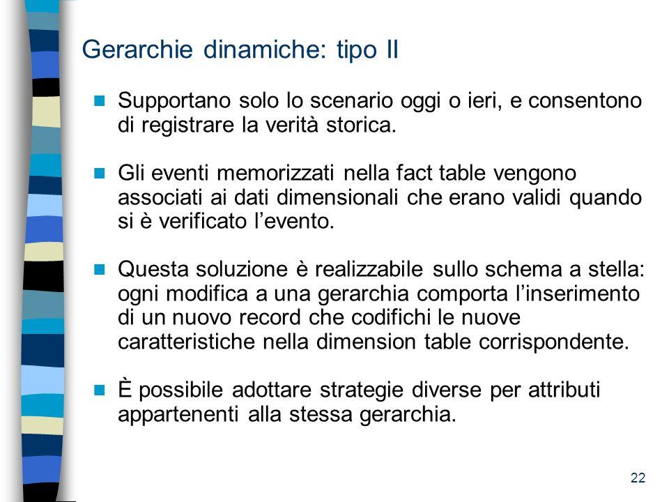 22 Gerarchie dinamiche: tipo II Supportano solo lo scenario oggi o ieri, e consentono di registrare la verità storica. Gli eventi memorizzati nella fa