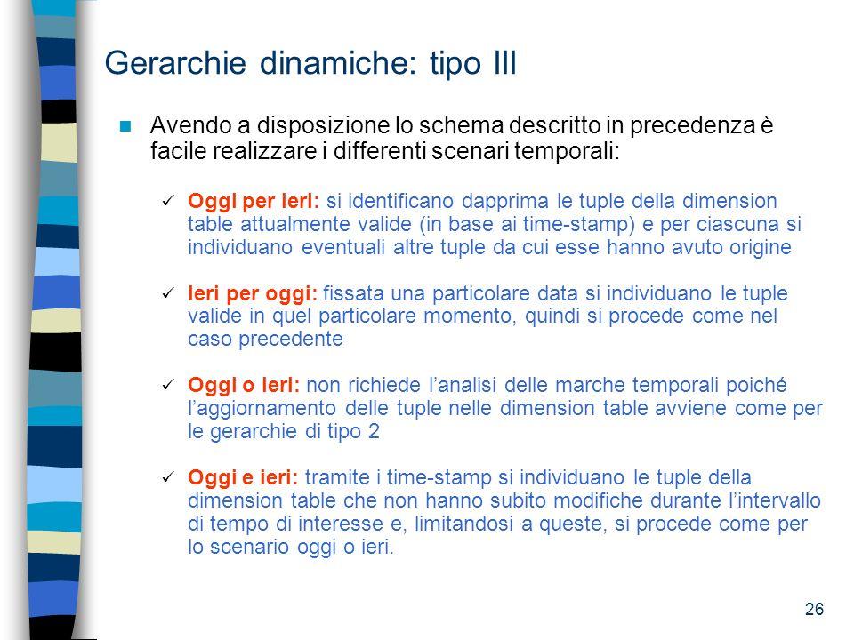 26 Gerarchie dinamiche: tipo III Avendo a disposizione lo schema descritto in precedenza è facile realizzare i differenti scenari temporali: Oggi per
