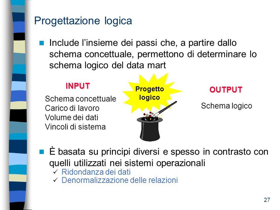 27 Progettazione logica Include linsieme dei passi che, a partire dallo schema concettuale, permettono di determinare lo schema logico del data martIN