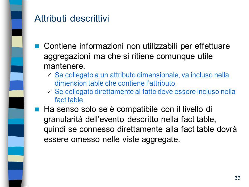 33 Attributi descrittivi Contiene informazioni non utilizzabili per effettuare aggregazioni ma che si ritiene comunque utile mantenere. Se collegato a