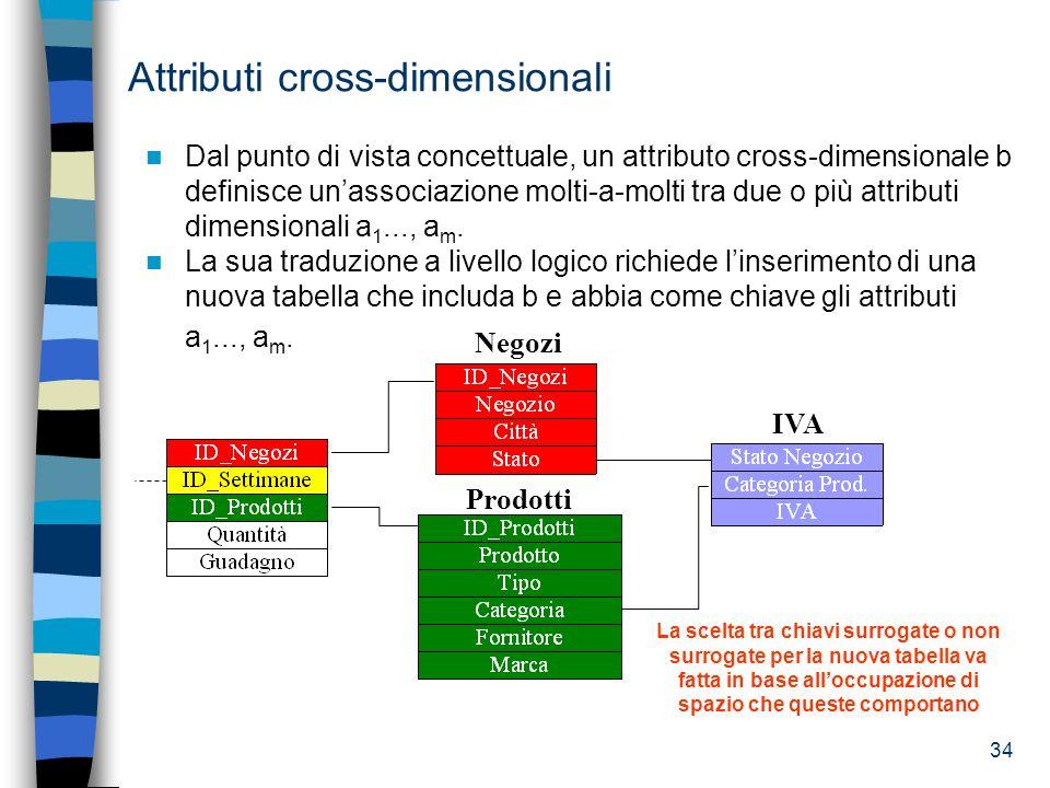 34 Attributi cross-dimensionali Dal punto di vista concettuale, un attributo cross-dimensionale b definisce unassociazione molti-a-molti tra due o più
