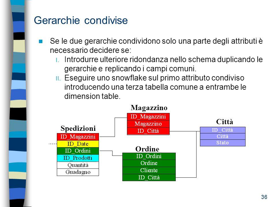 36 Gerarchie condivise Se le due gerarchie condividono solo una parte degli attributi è necessario decidere se: I. Introdurre ulteriore ridondanza nel