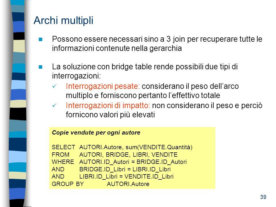 39 Archi multipli Interrogazioni di impatto: non considerano il peso e perciò fornicono valori più elevati Possono essere necessari sino a 3 join per