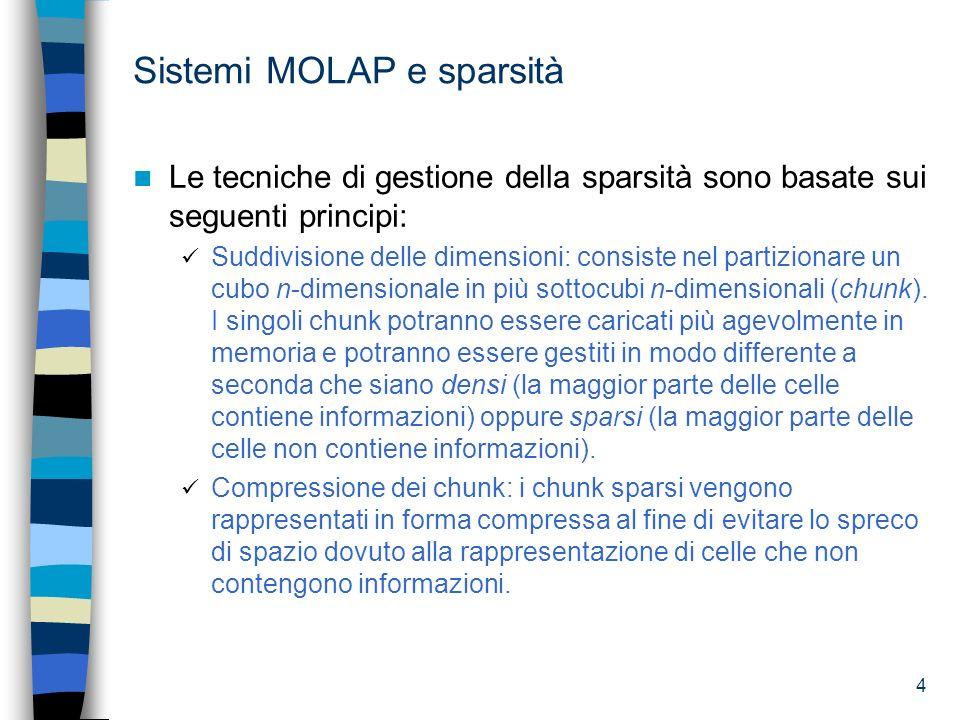 4 Sistemi MOLAP e sparsità Le tecniche di gestione della sparsità sono basate sui seguenti principi: Suddivisione delle dimensioni: consiste nel parti
