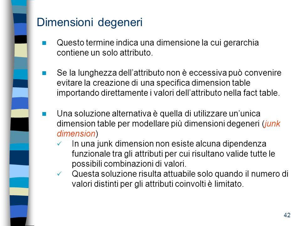 42 Dimensioni degeneri Questo termine indica una dimensione la cui gerarchia contiene un solo attributo. Se la lunghezza dellattributo non è eccessiva