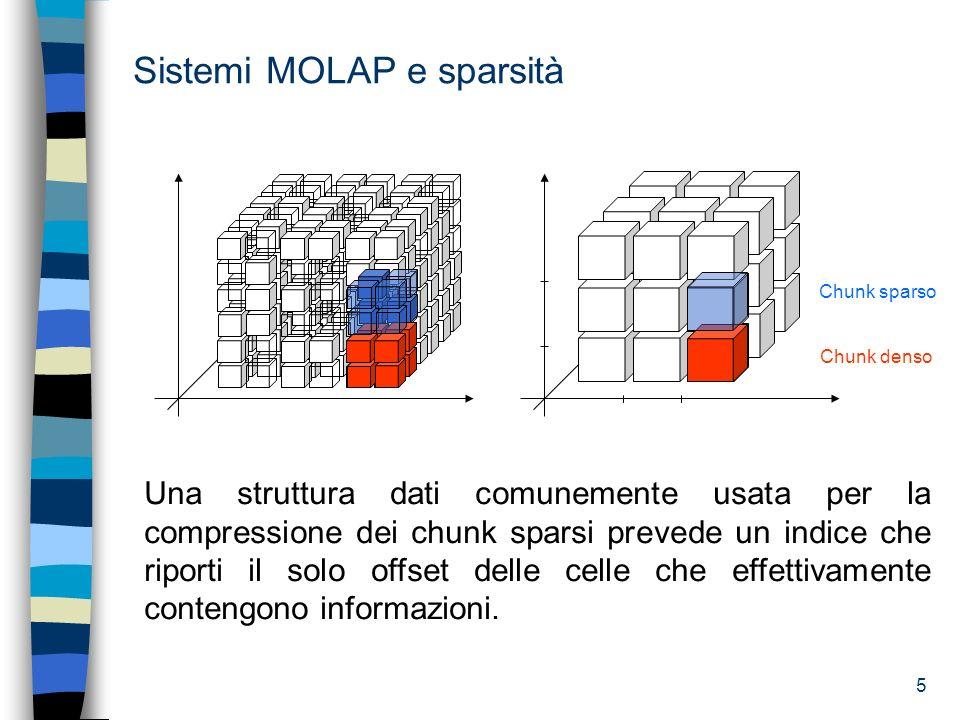 5 Sistemi MOLAP e sparsità Una struttura dati comunemente usata per la compressione dei chunk sparsi prevede un indice che riporti il solo offset dell