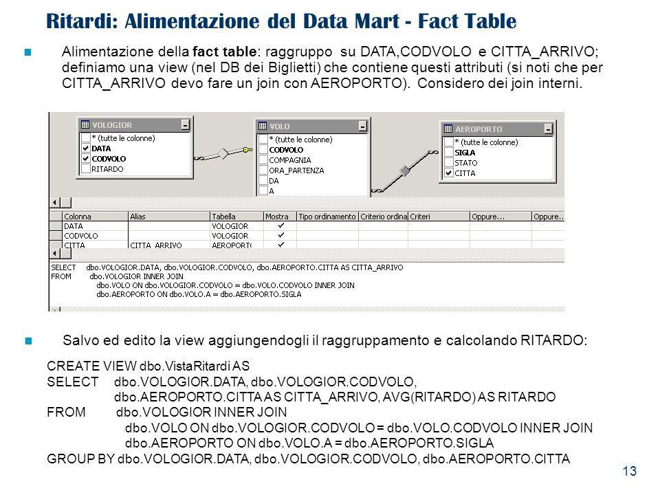 13 Ritardi: Alimentazione del Data Mart - Fact Table Alimentazione della fact table: raggruppo su DATA,CODVOLO e CITTA_ARRIVO; definiamo una view (nel