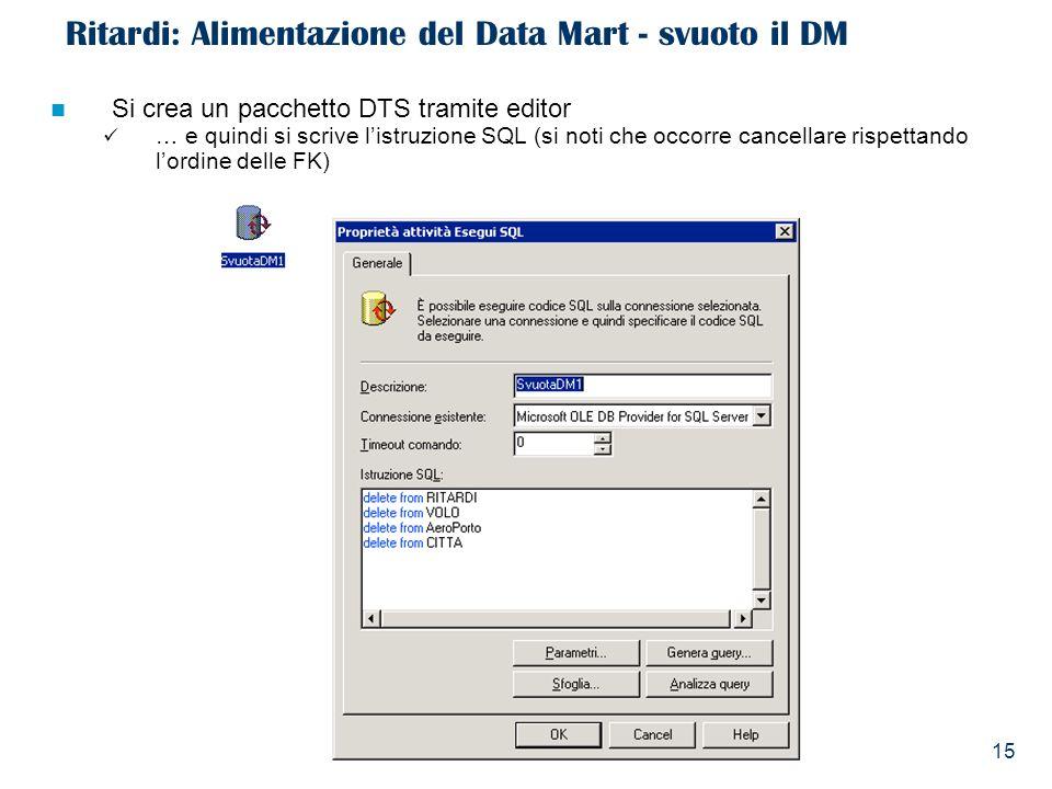 15 Ritardi: Alimentazione del Data Mart - svuoto il DM Si crea un pacchetto DTS tramite editor … e quindi si scrive listruzione SQL (si noti che occor