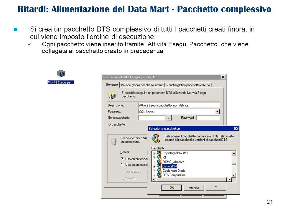 21 Ritardi: Alimentazione del Data Mart - Pacchetto complessivo Si crea un pacchetto DTS complessivo di tutti I pacchetti creati finora, in cui viene