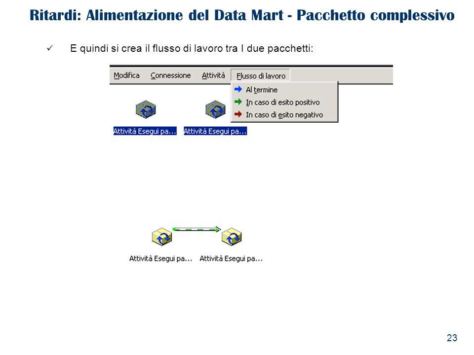 23 Ritardi: Alimentazione del Data Mart - Pacchetto complessivo E quindi si crea il flusso di lavoro tra I due pacchetti: