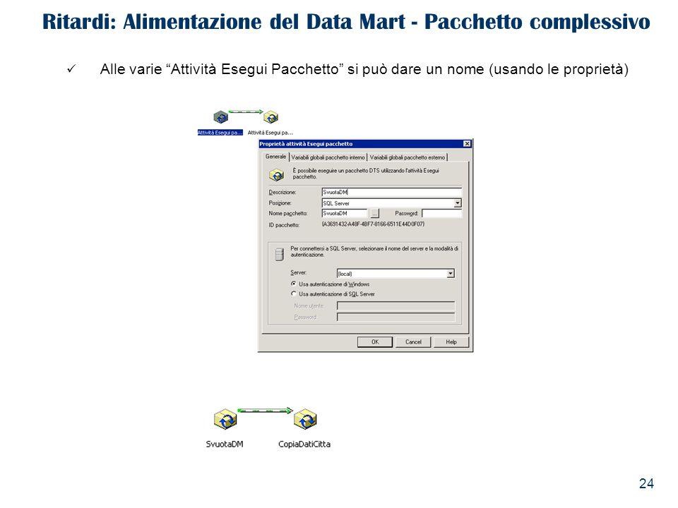 24 Ritardi: Alimentazione del Data Mart - Pacchetto complessivo Alle varie Attività Esegui Pacchetto si può dare un nome (usando le proprietà)