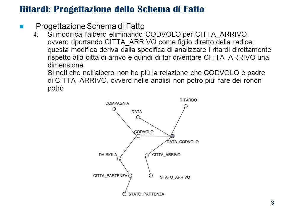 3 Progettazione Schema di Fatto 4. Si modifica lalbero eliminando CODVOLO per CITTA_ARRIVO, ovvero riportando CITTA_ARRIVO come figlio diretto della r