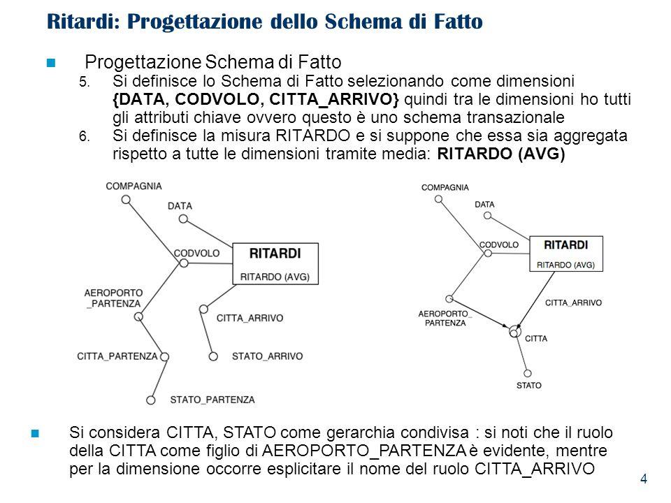 4 Progettazione Schema di Fatto 5. Si definisce lo Schema di Fatto selezionando come dimensioni {DATA, CODVOLO, CITTA_ARRIVO} quindi tra le dimensioni