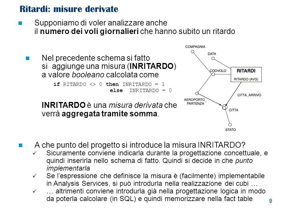 10 Ritardi: misure derivate Modifichiamo la fact table Ritardi aggiungendo INRITARDO.