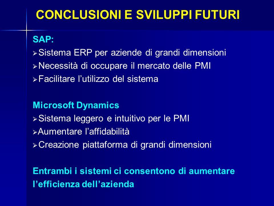 SAP vs Microsoft Dynamics VANTAGGI Affidabilità Numerose customizzazioni Elevato numero di utenti Esperienza acquisita in 20 anni Semplicità di utiliz