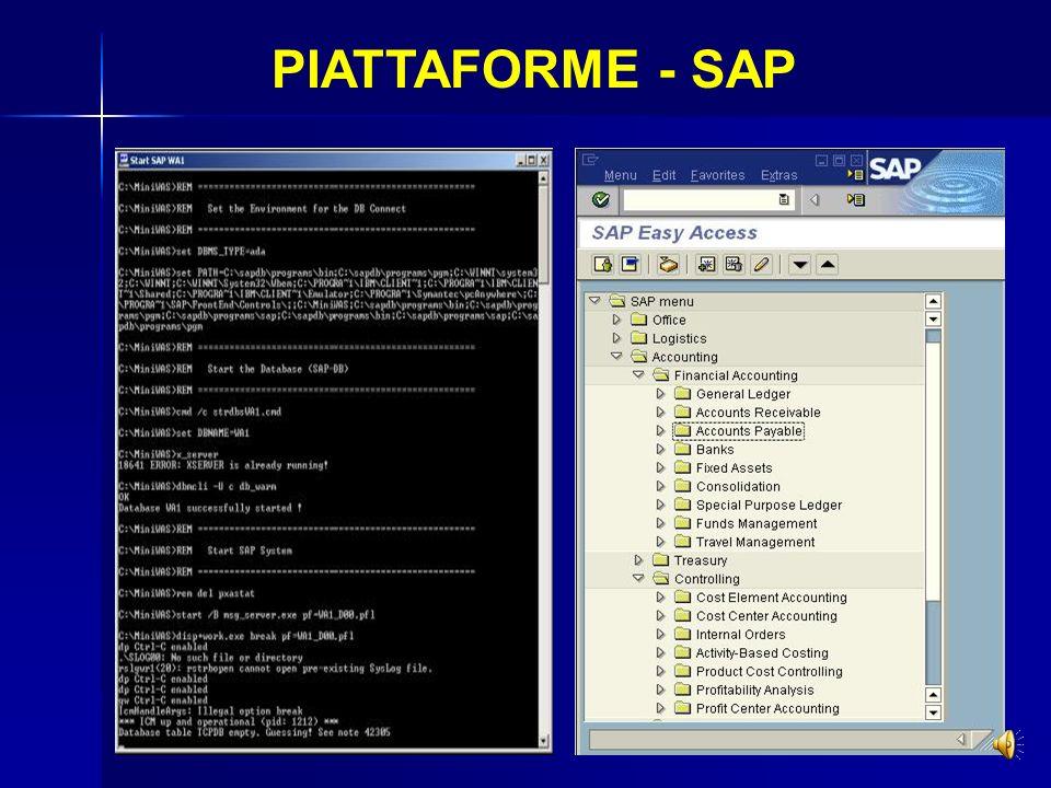 PIATTAFORME - SAP Installazione del sistema SAP Configurazione file servizi Configurazione DBMS, Server, GUI Installazione su diversi S.O