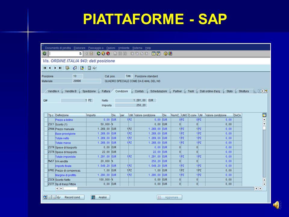 UTILIZZO Necessità di conoscere ABAP/4 Vasto assortimento dei moduli sw Funzionalità trasversali Sistema affidabile COSTI Progettazione e installazion