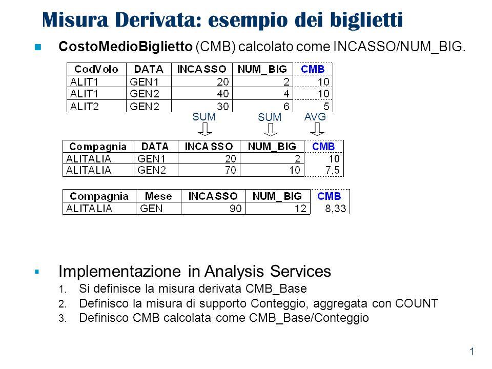 2 Misura Derivata: esempio dei biglietti Implementazione in Analysis Services 1.